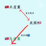 [梗圖] 民進黨把臺灣人當作美國爸爸的提款機